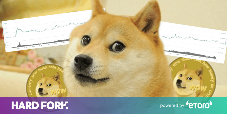 Dogecoin S 60 Growth Over Q2 Proves It Should Be Taken Seriously Here S What Happened