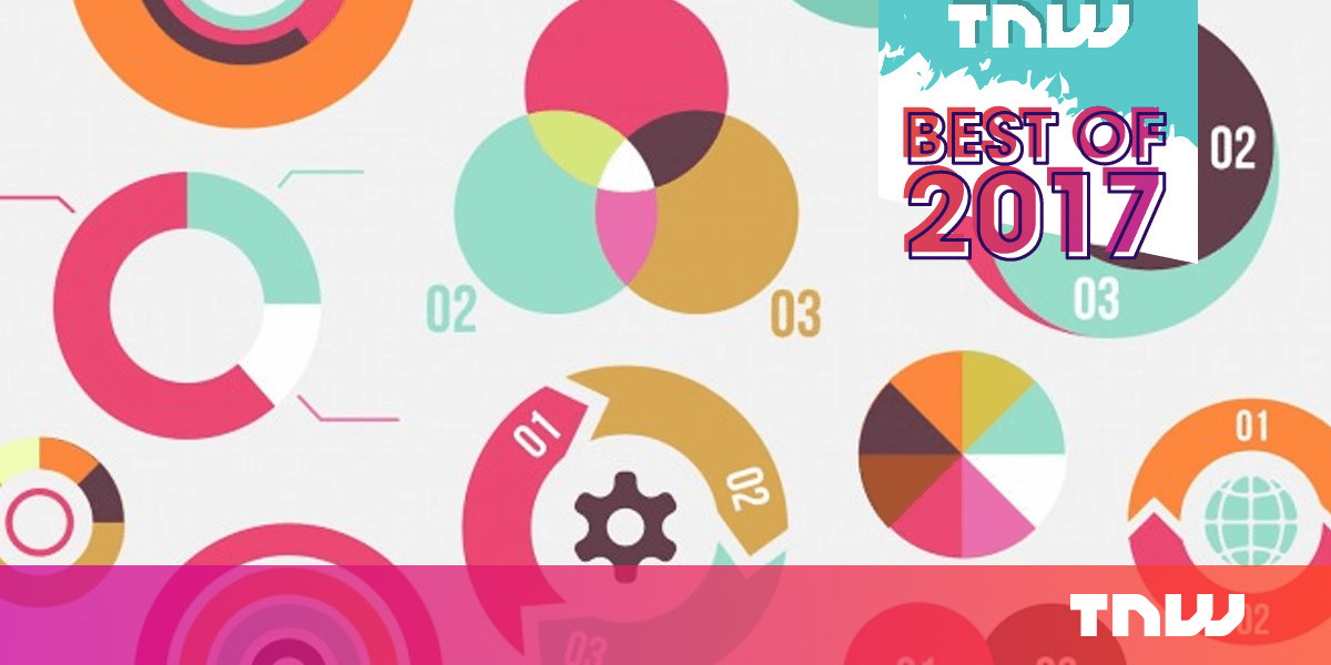 [Best of 2017] The 14 best data visualization tools