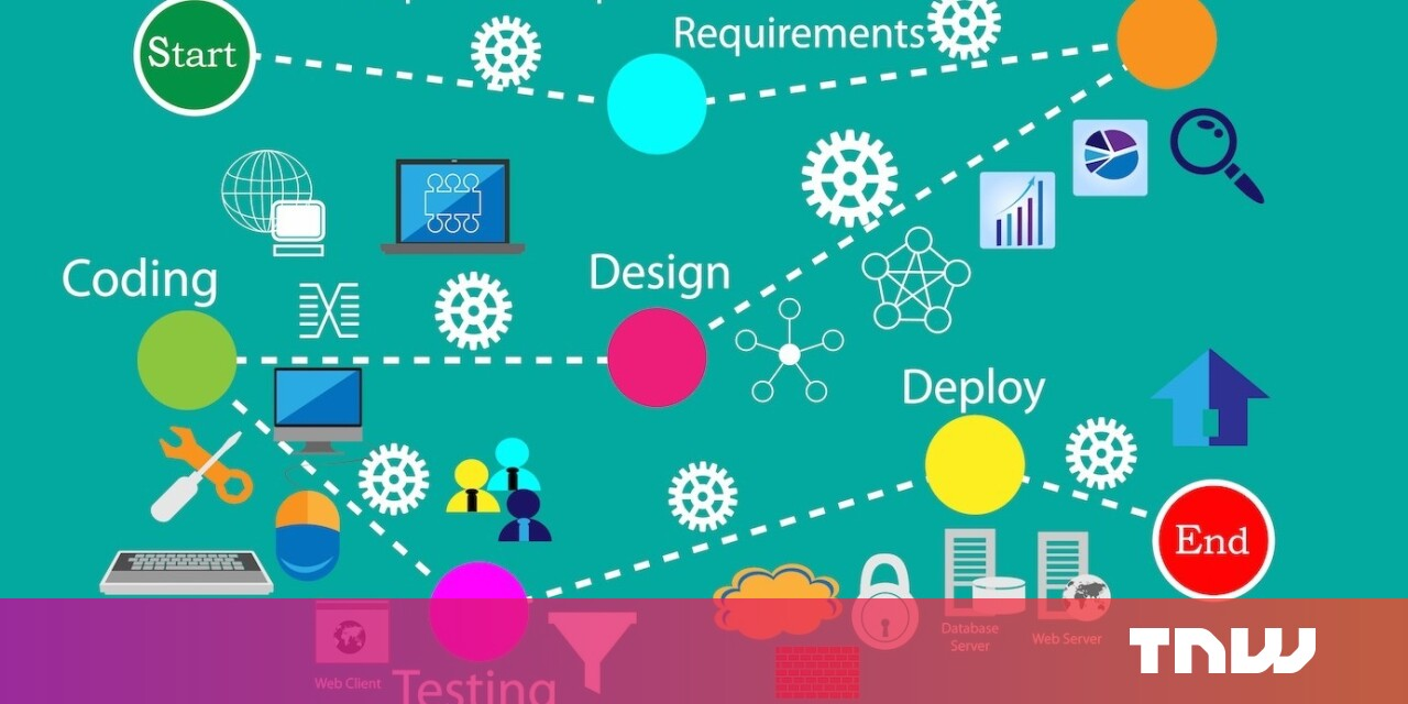 How To Make Software Products The Smart Way