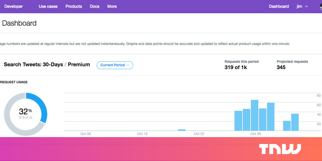 Twitter launches new paid API plans and makes it easier for devs to