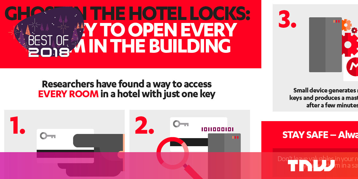 [Best of 2018] Hackers find devious way to break into hotel rooms