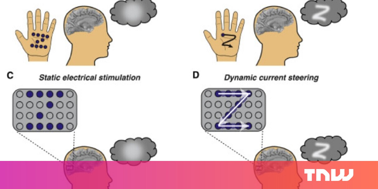 Scientists give blind people 'sight' by drawing shapes directly on their brains