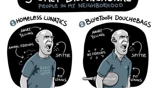 Socially Dysfunctional?