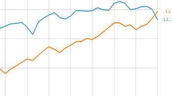 Social Networks Just Overtook Search Engine Visits In The UK