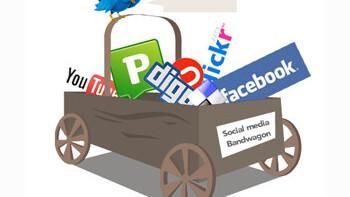 Social Media usage worldwide: Australia / Brazil lead the way