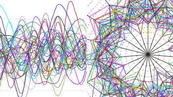 12 different ways of visualising Twitter data