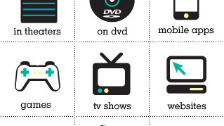 Parenting Made Easy: Media by Age App for iPhone