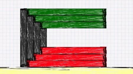 14yr Old Kuwaiti Game Developer Gets Over 1 Million Downloads on iTunes