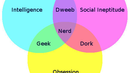 So what kind of Nerd are you?