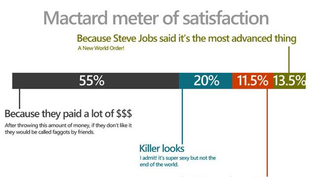 "Steve Jobs Blasts Flash As ""Dying Technology"""