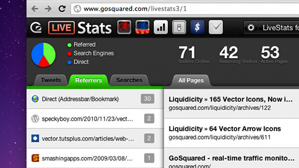 See who's on your website right now with GoSquared's new-look LiveStats