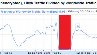 How news of Osama bin Laden's death broke online