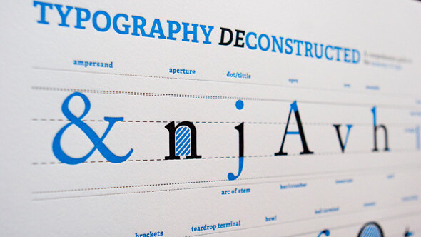 Future-proof your brand with the right typography