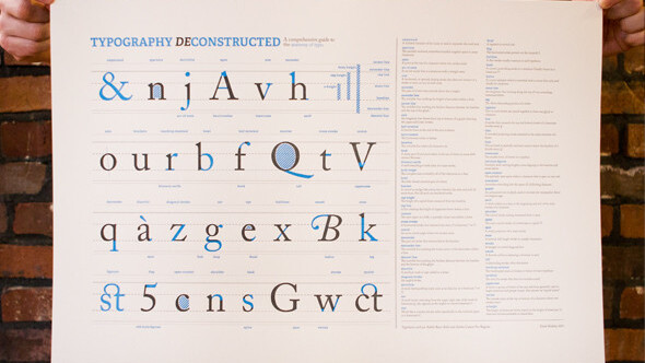 Typography fan? You're going to want this.