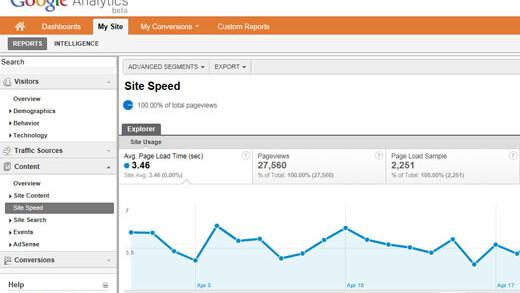 Google announces new Site Speed report in Analytics