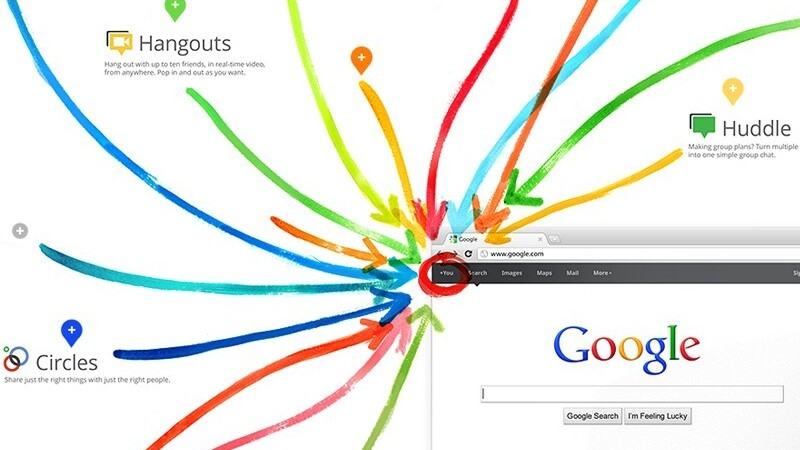 The first part of the Google+ API has just been released