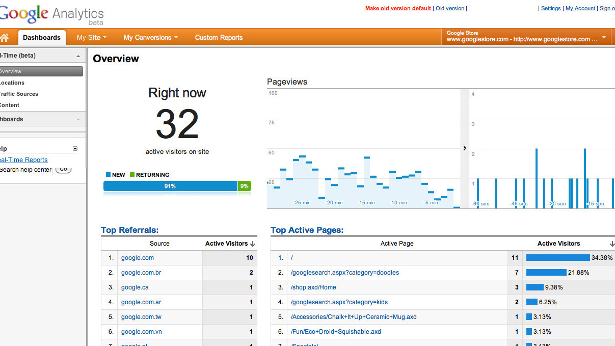 Google Analytics Real-Time and Google Analytics Premium rolling out now