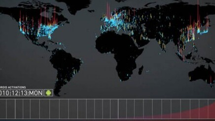Google: 190 million Android devices activated worldwide. That's about 576,900 a day since May