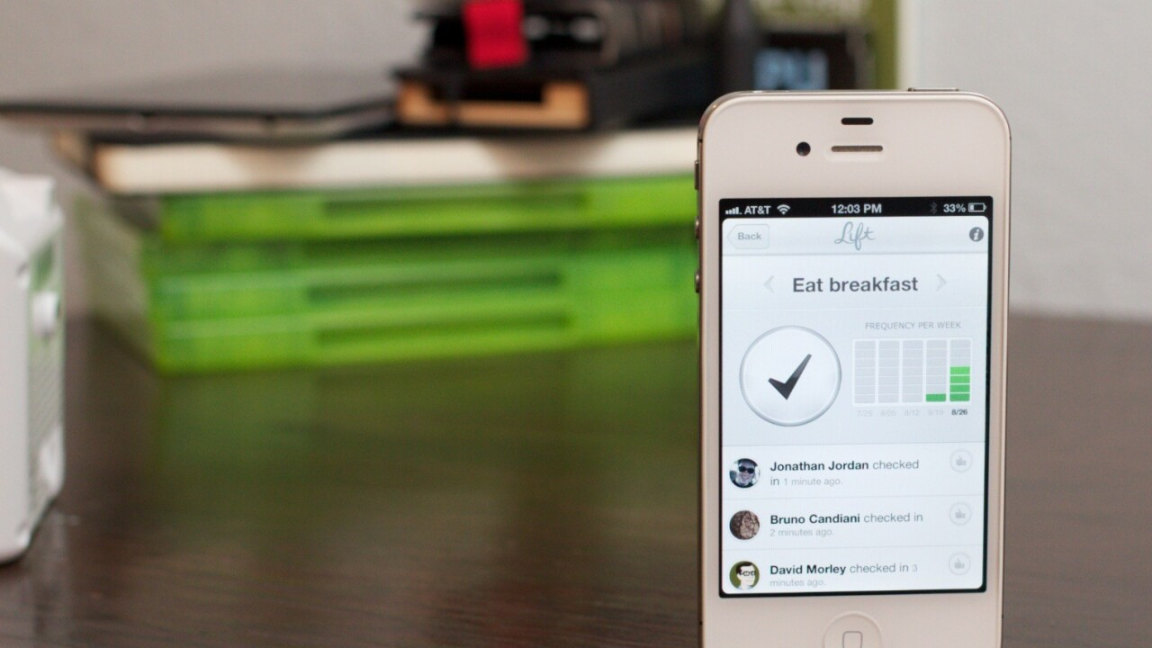 Obvious Co.-backed Lift is a thoughtful and sharply designed app that helps you build good habits