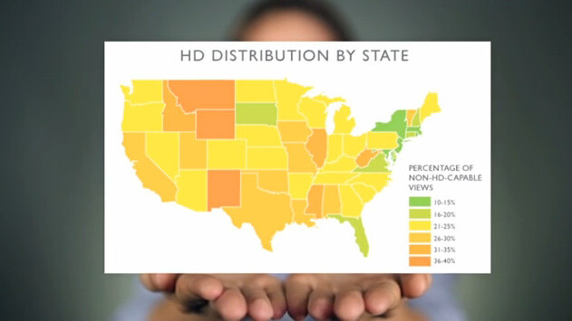 Report: Nearly 20% Of Internet users in the US can't watch HD video at all, on any device
