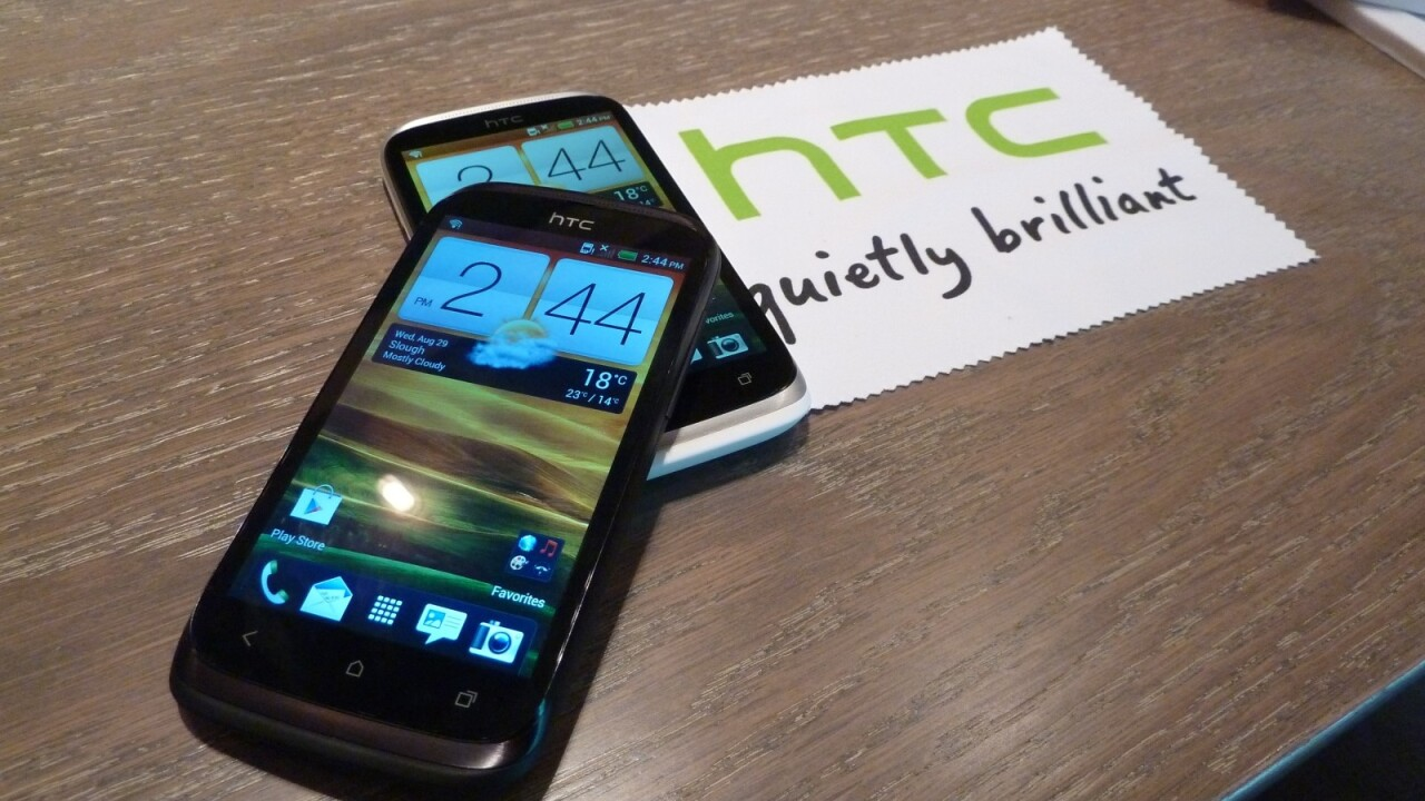 HTC sees $2.397 billion revenue and 79% profit drop in Q3, only just meeting forecasts