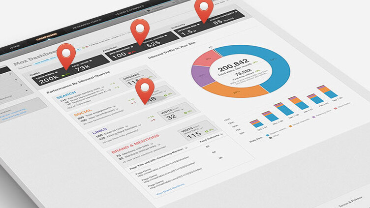 Inbound marketing firm Moz opens its analytics product to the public [Update]