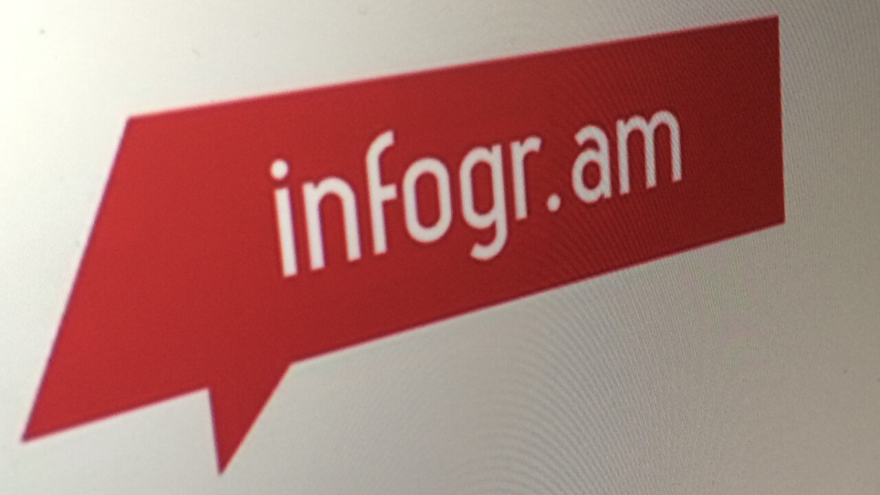 Infogram teases a new easy video infographic creator, launching next year