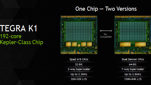 Nvidia details its 64-bit Project Denver chip for Android coming later this year
