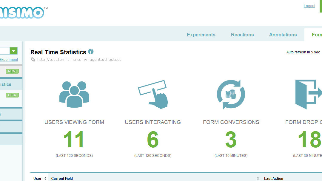 Formisimo, the 'Google Analytics for Web forms', goes real-time