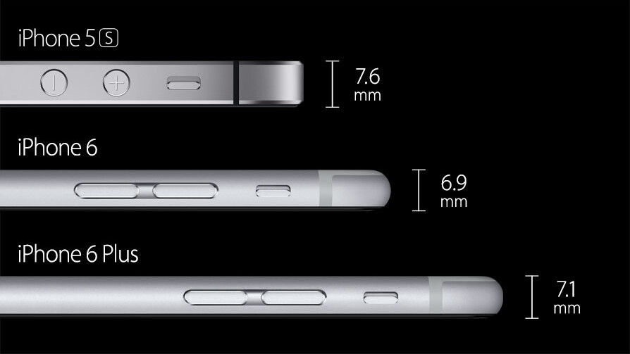 iPhone 6 and iPhone 6 Plus vs iPhone 5s: What has Apple changed?