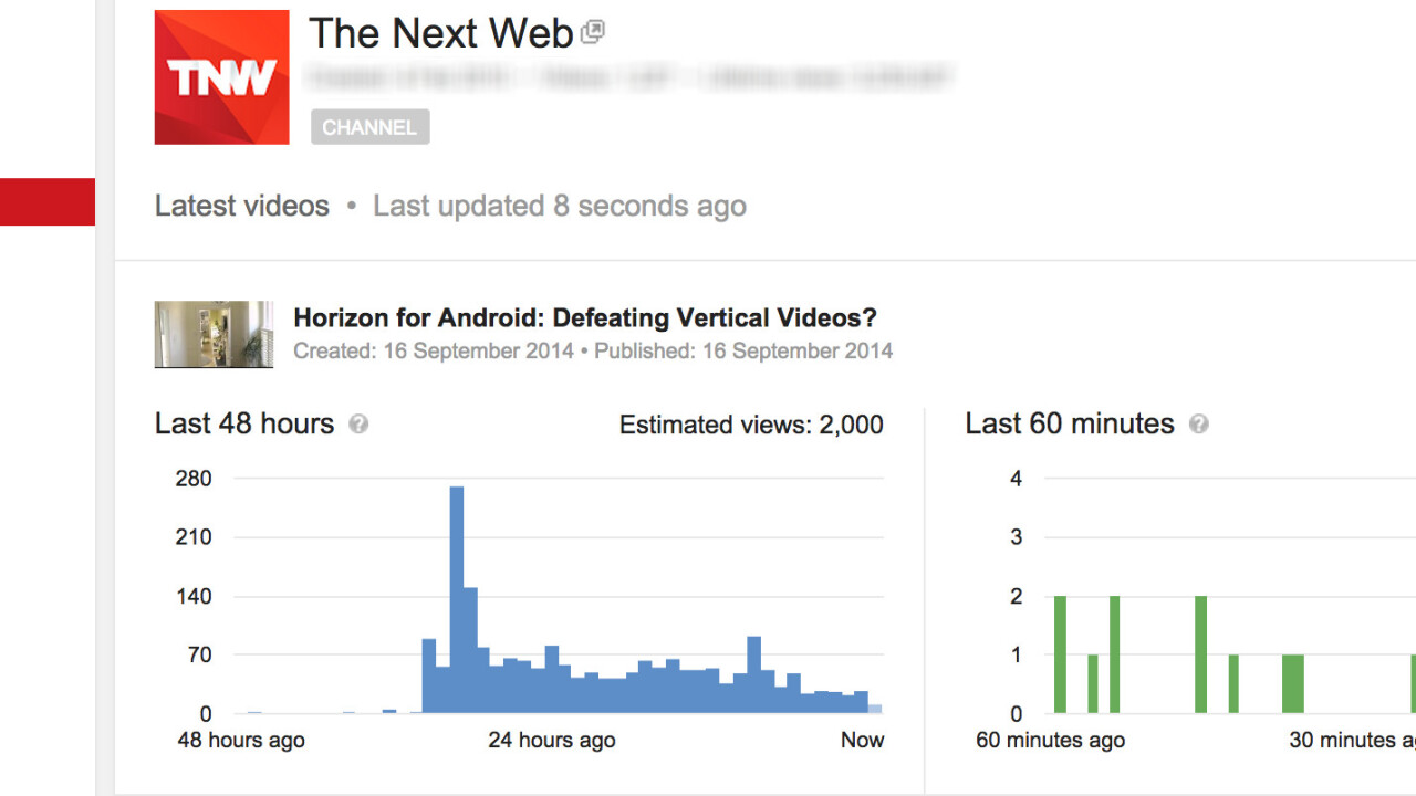 YouTube adds real-time analytics with minute-by-minute view counts for videos