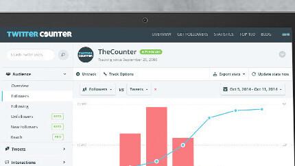 94% off a lifetime of Twitter Counter Premium's Twitter analytics