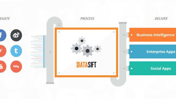 DataSift's new analysis engine makes sense of social media data