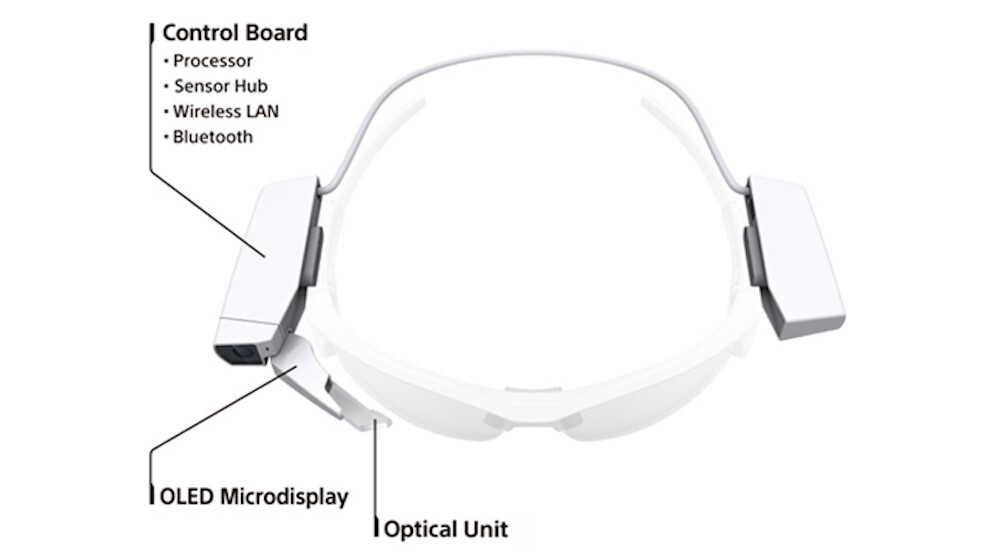 Sony reveals clip-on unit to turn any eyewear into Google Glass-style smart glasses