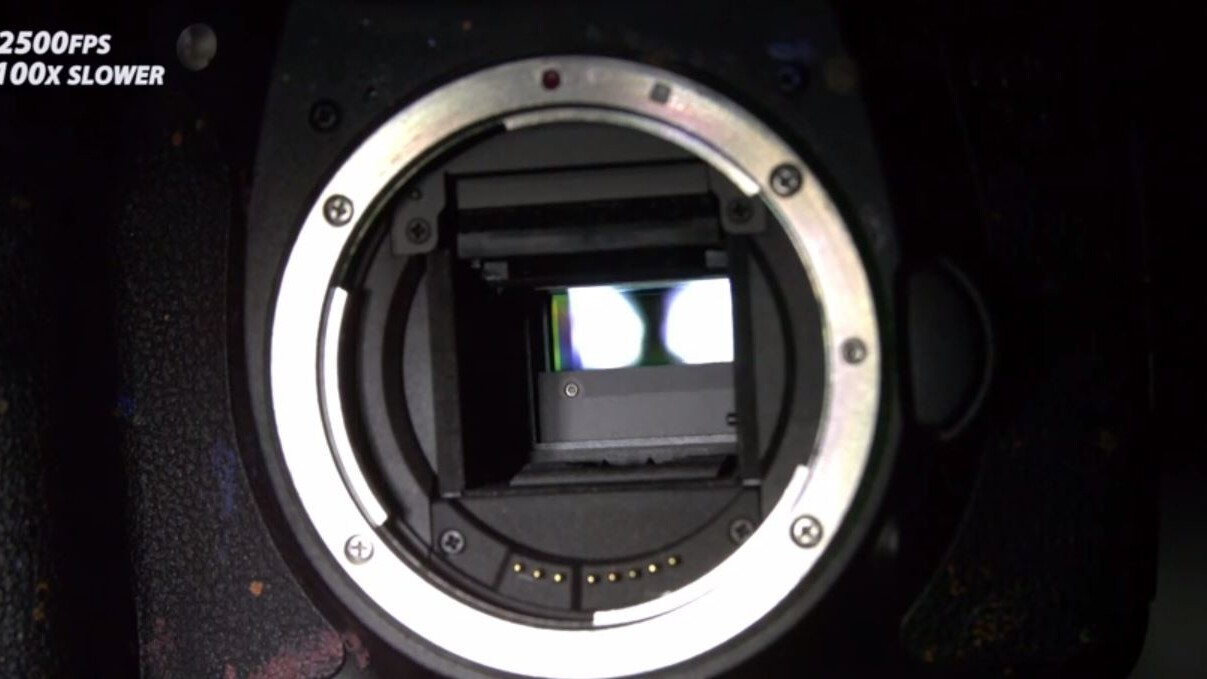 This 10,000 fps slow-mo video shows just how complex DSLR cameras are