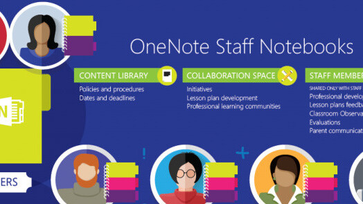Microsoft's OneNote Staff Notebook for Education app enables school staff collaboration