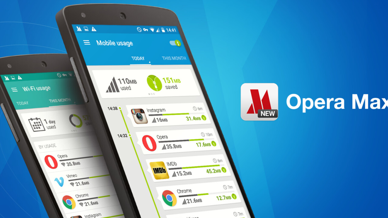 Opera Max now lets you save on data over Wi-Fi on your Android device