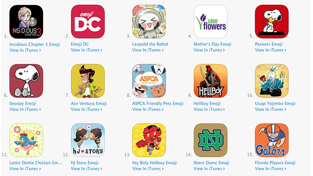30 branded emoji keyboard apps hit Apple's App Store and Google Play