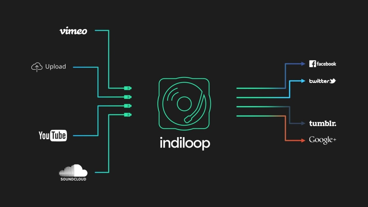 Indiloop lets you remix major-label hits like a pro