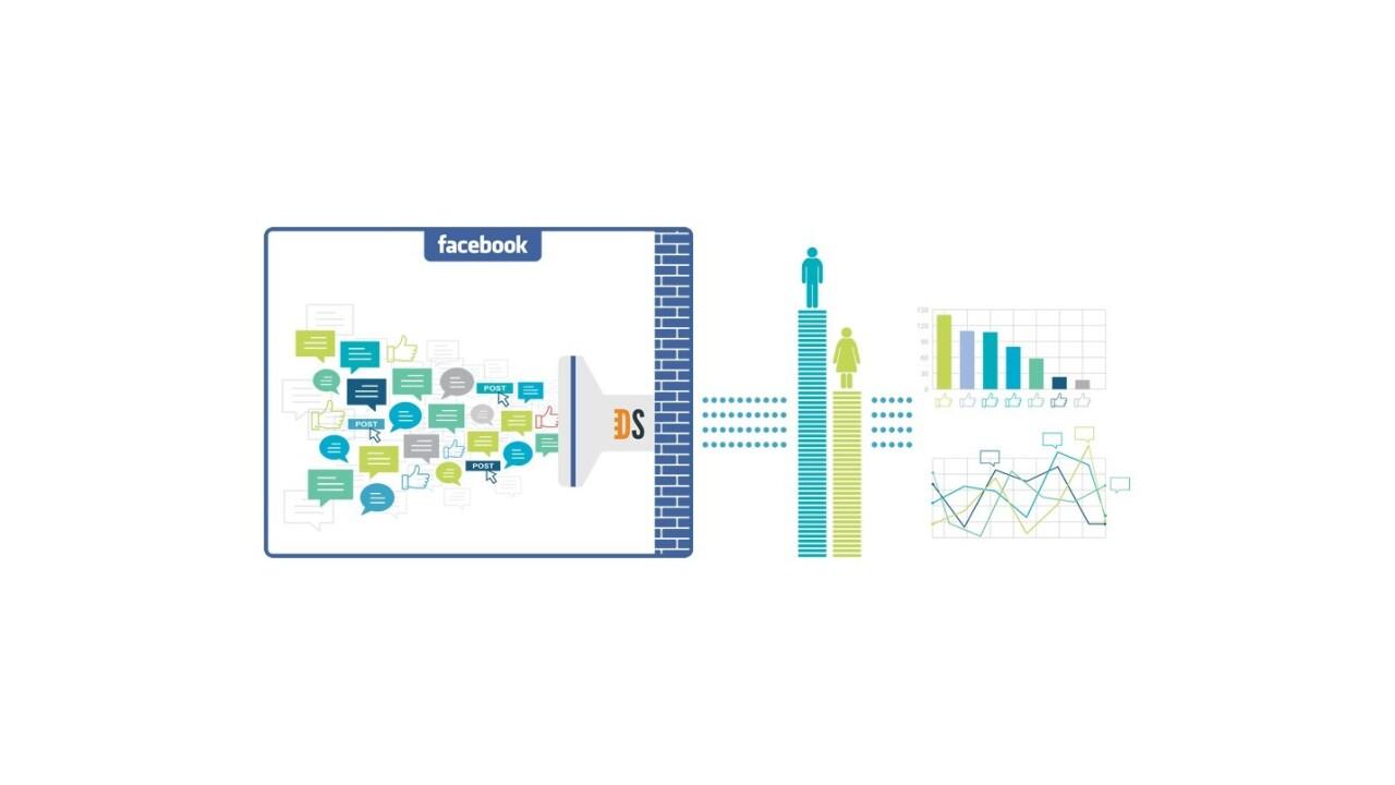 Pulsar partners with Datasift to bring Facebook topic data to its social media monitoring platform