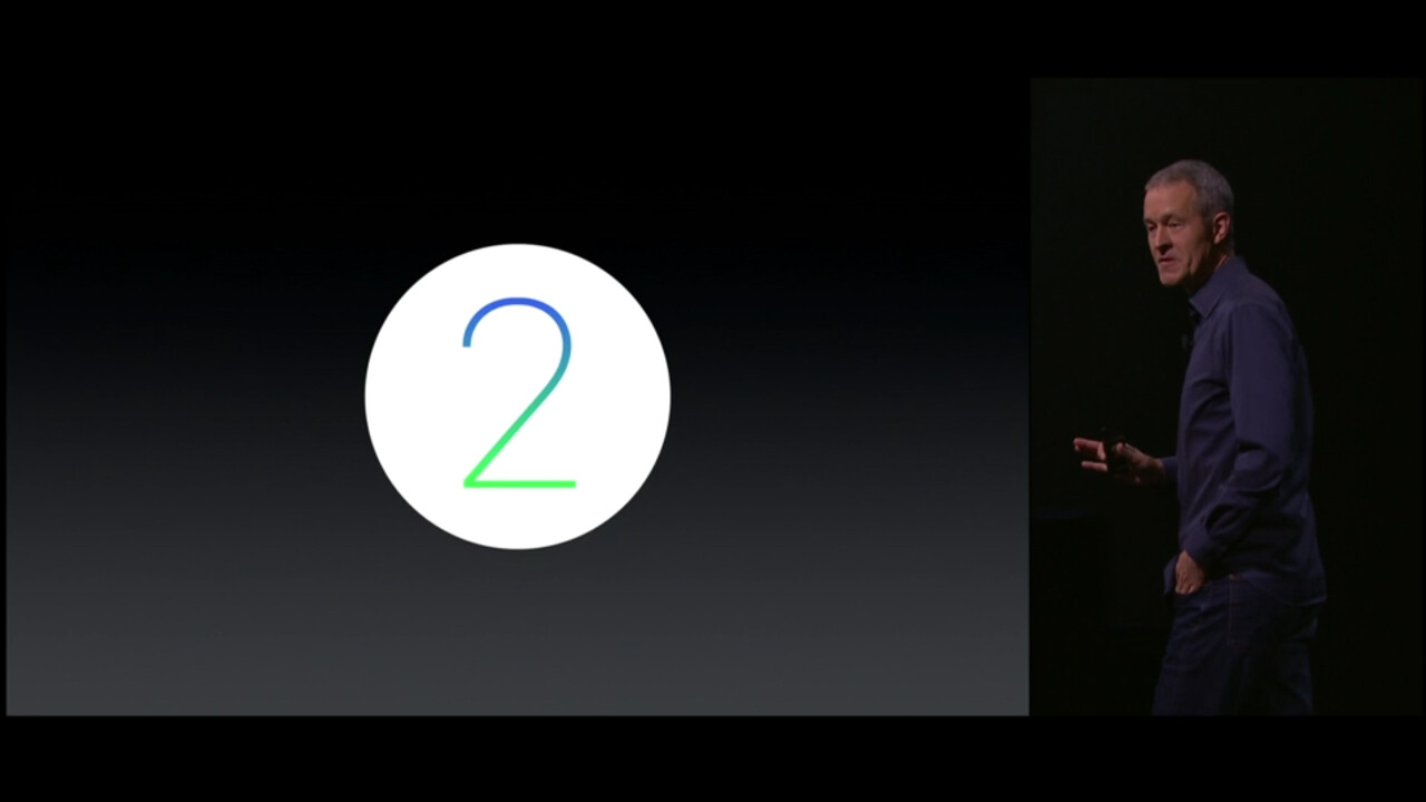 Here's when Apple is releasing new software for Apple Watch, Mac, iPhone and iPad