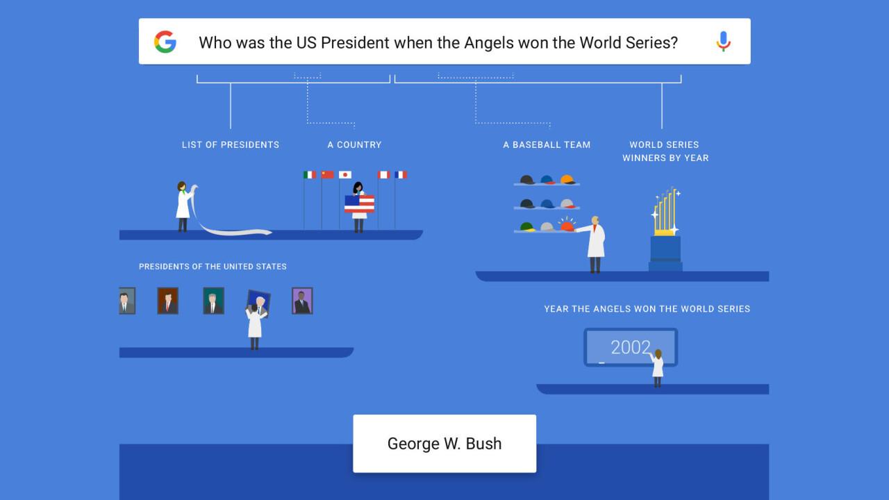 Google just got a lot better at understanding questions like an actual person
