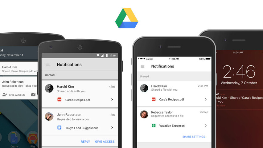 Google Drive now sends a notification when someone shares a file with you