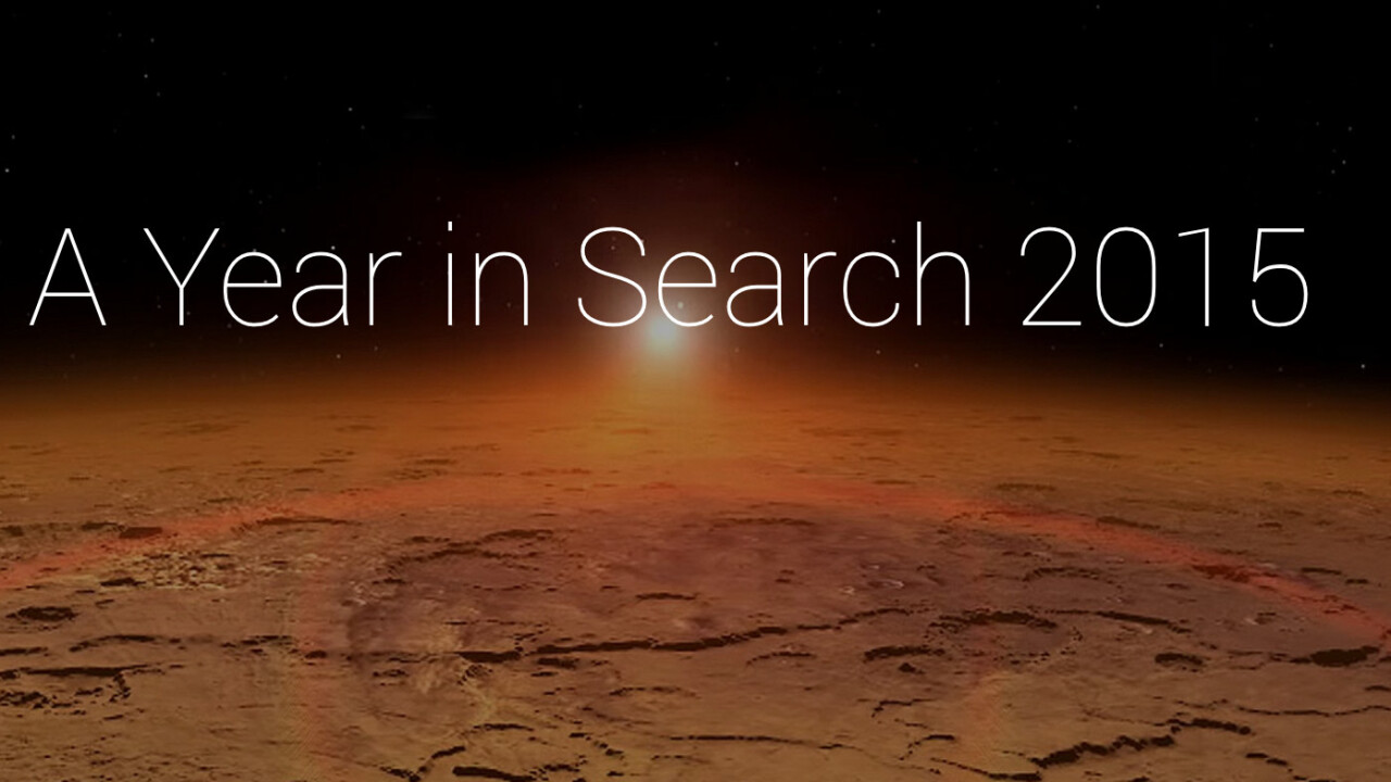 These are the top Google searches from 2015