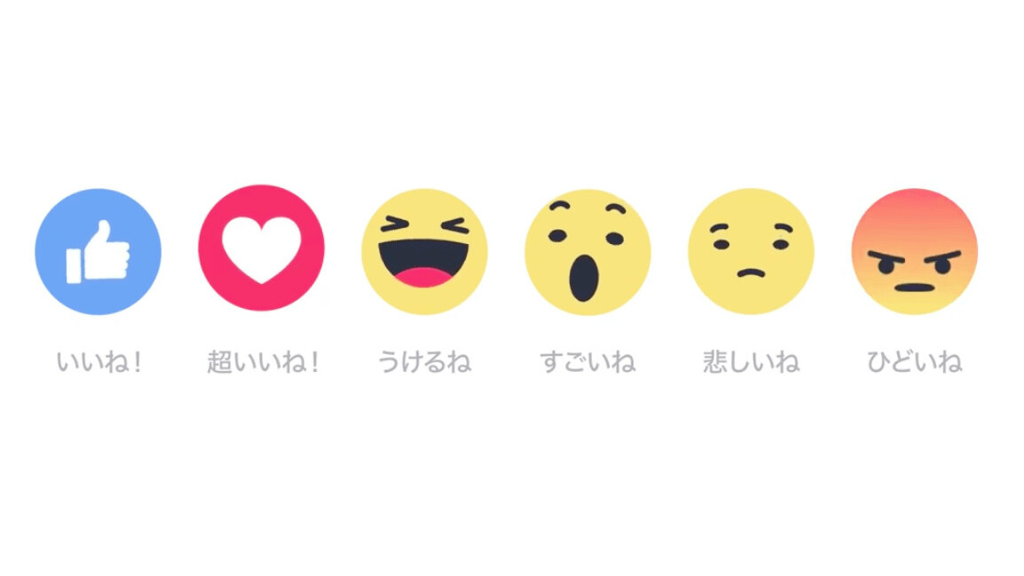 Facebook's Reactions emojis are working so they're quietly rolling out across the world
