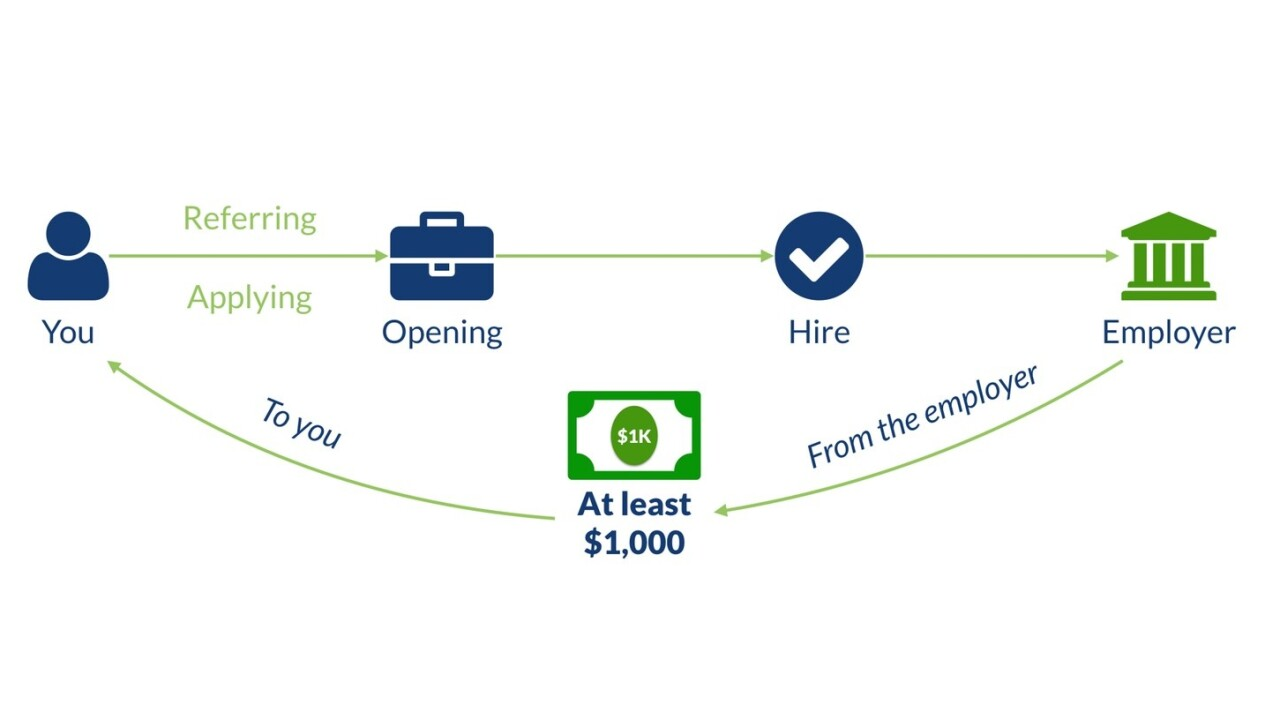 DoneHire thinks it can change how you find your next job, and guarantee you a hiring bonus