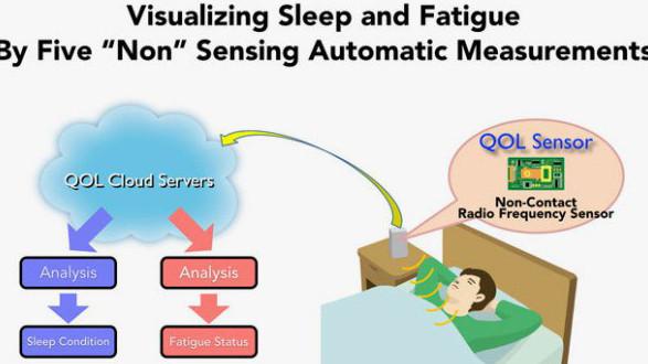 Nintendo abandons plans for its odd, non-wearable sleep-tracker