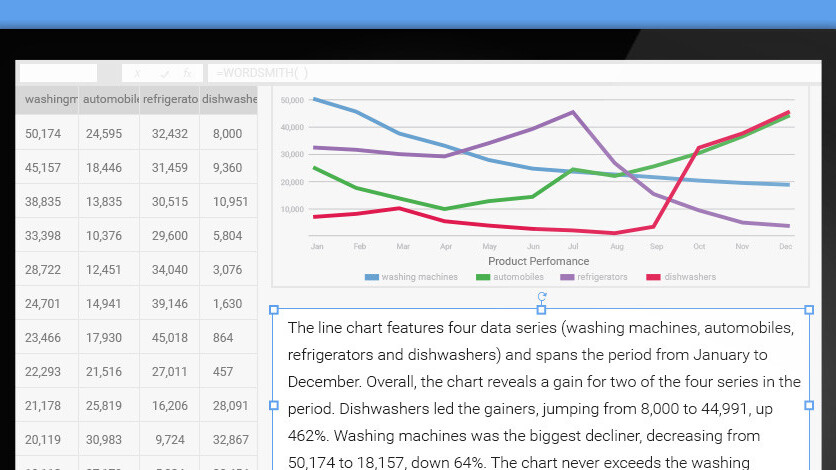 Automated Insights' free Excel plugin turns your charts into reports on-the-fly
