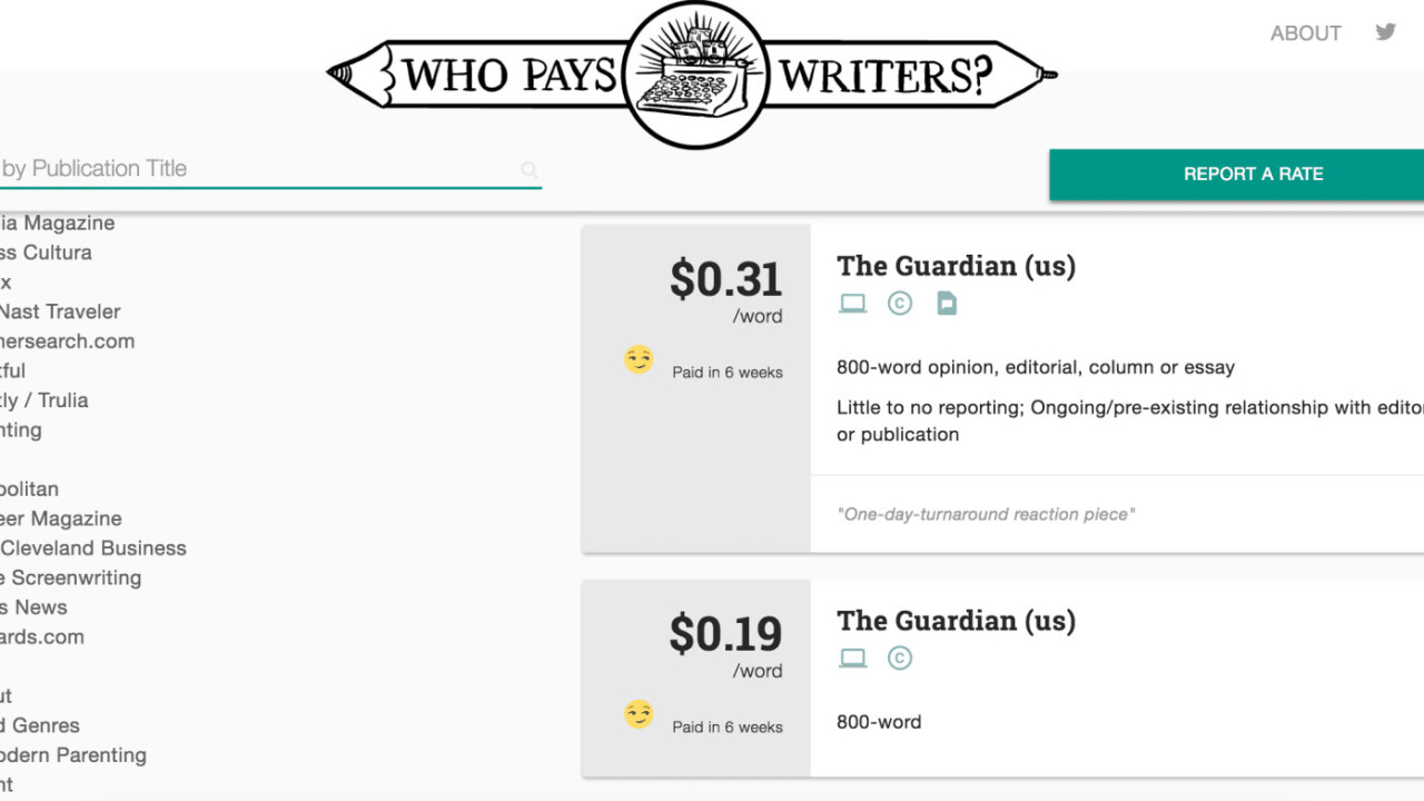 Who Pays Writers' crowdsourced data reveals how much publications pay freelancers
