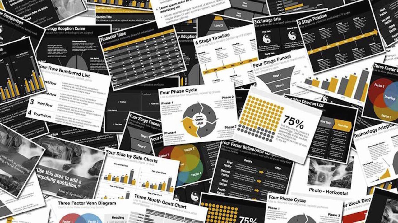 Get 150+ PowerPoint and Keynote templates at 64% off